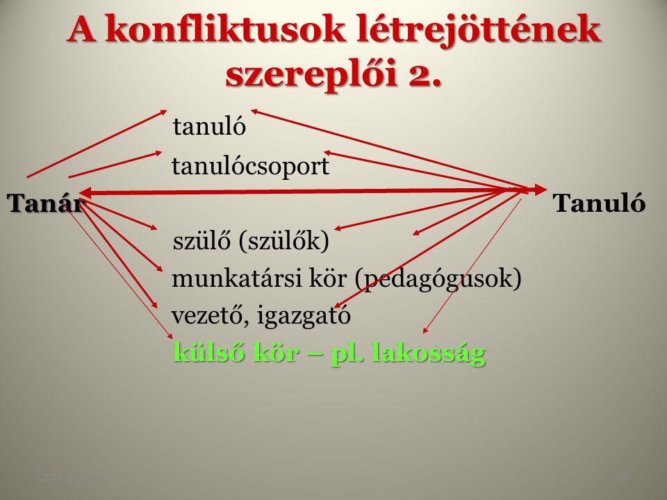 2014.július 21.20 A konfliktusok létrejöttének szereplői 2.