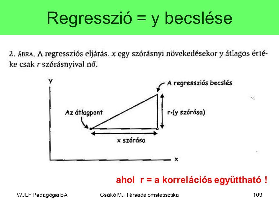 WJLF Pedagógia BACsákó M.: Társadalomstatisztika109 Regresszió = y becslése ahol r = a korrelációs együttható !