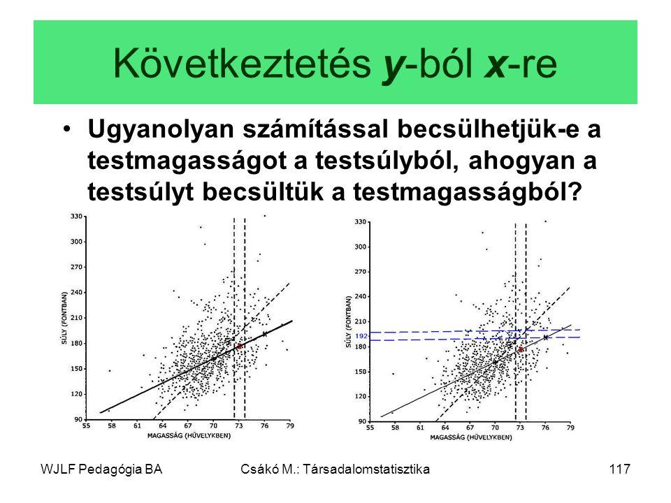 WJLF Pedagógia BACsákó M.: Társadalomstatisztika117 Következtetés y-ból x-re Ugyanolyan számítással becsülhetjük-e a testmagasságot a testsúlyból, ahogyan a testsúlyt becsültük a testmagasságból?