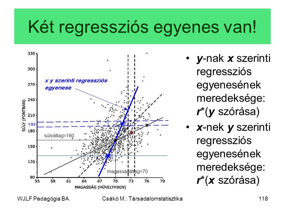 WJLF Pedagógia BACsákó M.: Társadalomstatisztika118 Két regressziós egyenes van.