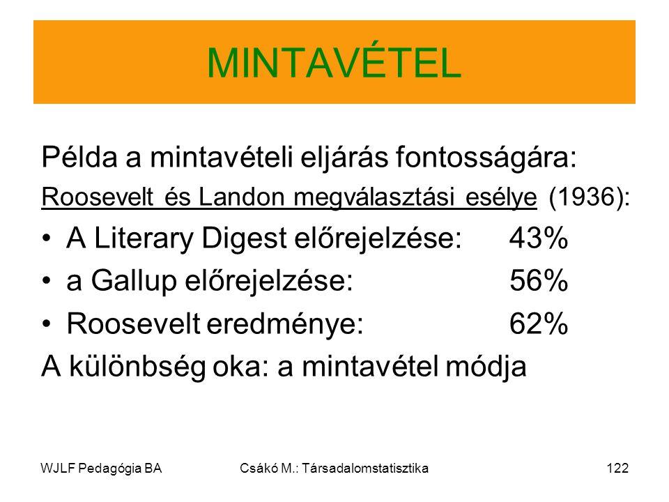WJLF Pedagógia BACsákó M.: Társadalomstatisztika122 MINTAVÉTEL Példa a mintavételi eljárás fontosságára: Roosevelt és Landon megválasztási esélye (1936): A Literary Digest előrejelzése:43% a Gallup előrejelzése:56% Roosevelt eredménye:62% A különbség oka: a mintavétel módja