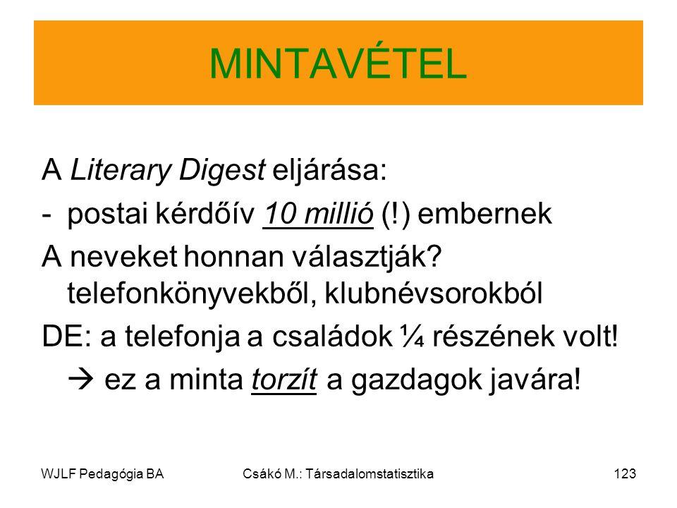 WJLF Pedagógia BACsákó M.: Társadalomstatisztika123 MINTAVÉTEL A Literary Digest eljárása: -postai kérdőív 10 millió (!) embernek A neveket honnan választják.