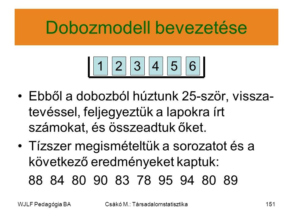 WJLF Pedagógia BACsákó M.: Társadalomstatisztika151 Dobozmodell bevezetése Ebből a dobozból húztunk 25-ször, vissza- tevéssel, feljegyeztük a lapokra írt számokat, és összeadtuk őket.