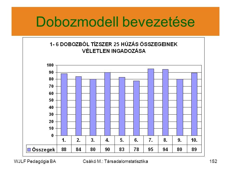 WJLF Pedagógia BACsákó M.: Társadalomstatisztika152 Dobozmodell bevezetése