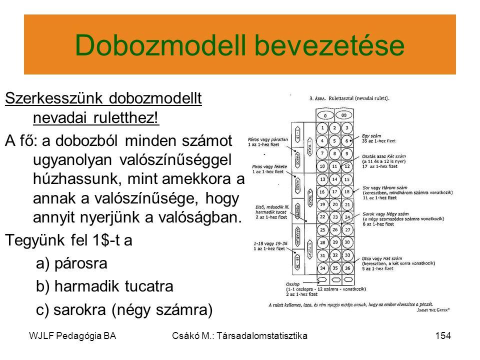 WJLF Pedagógia BACsákó M.: Társadalomstatisztika154 Dobozmodell bevezetése Szerkesszünk dobozmodellt nevadai ruletthez.