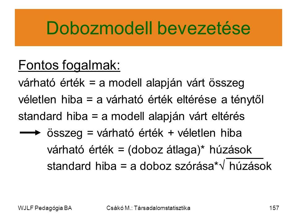 WJLF Pedagógia BACsákó M.: Társadalomstatisztika157 Dobozmodell bevezetése Fontos fogalmak: várható érték = a modell alapján várt összeg véletlen hiba = a várható érték eltérése a ténytől standard hiba = a modell alapján várt eltérés összeg = várható érték + véletlen hiba várható érték = (doboz átlaga)* húzások standard hiba = a doboz szórása*  húzások