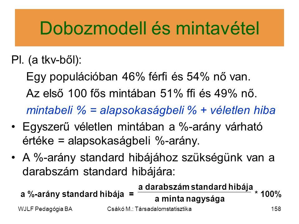 WJLF Pedagógia BACsákó M.: Társadalomstatisztika158 Dobozmodell és mintavétel Pl.