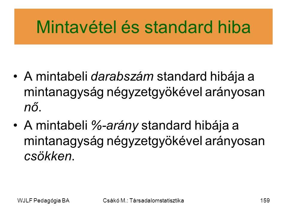 WJLF Pedagógia BACsákó M.: Társadalomstatisztika159 Mintavétel és standard hiba A mintabeli darabszám standard hibája a mintanagyság négyzetgyökével arányosan nő.