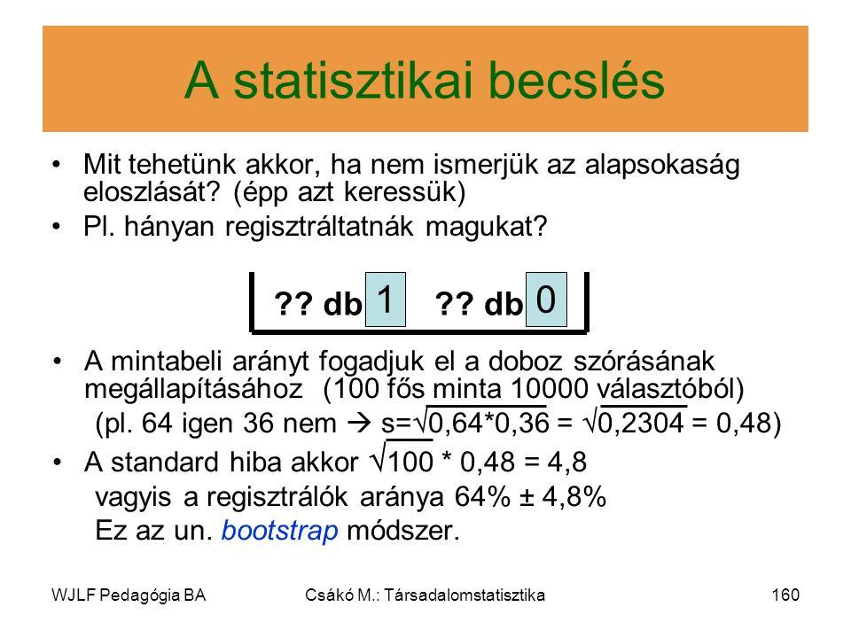 WJLF Pedagógia BACsákó M.: Társadalomstatisztika160 A statisztikai becslés Mit tehetünk akkor, ha nem ismerjük az alapsokaság eloszlását.