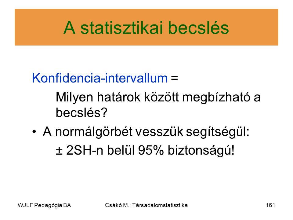 WJLF Pedagógia BACsákó M.: Társadalomstatisztika161 A statisztikai becslés Konfidencia-intervallum = Milyen határok között megbízható a becslés.