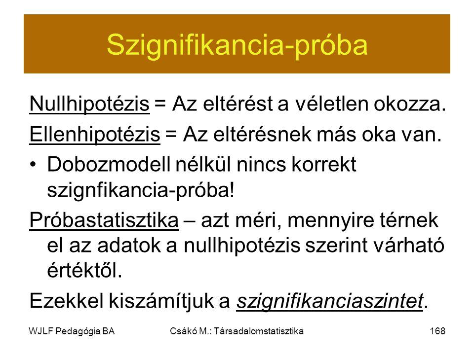 WJLF Pedagógia BACsákó M.: Társadalomstatisztika168 Szignifikancia-próba Nullhipotézis = Az eltérést a véletlen okozza.