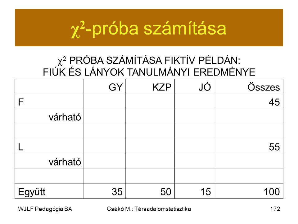 WJLF Pedagógia BACsákó M.: Társadalomstatisztika172 χ 2 - próba számítása  2 PRÓBA SZÁMÍTÁSA FIKTÍV PÉLDÁN: FIÚK ÉS LÁNYOK TANULMÁNYI EREDMÉNYE GYKZPJÓÖsszes F45 várható L55 várható Együtt355015100