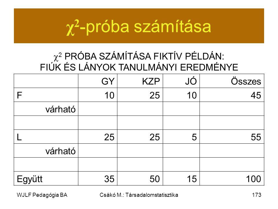 WJLF Pedagógia BACsákó M.: Társadalomstatisztika173 χ 2 - próba számítása  2 PRÓBA SZÁMÍTÁSA FIKTÍV PÉLDÁN: FIÚK ÉS LÁNYOK TANULMÁNYI EREDMÉNYE GYKZPJÓÖsszes F10251045 várható L25 555 várható Együtt355015100