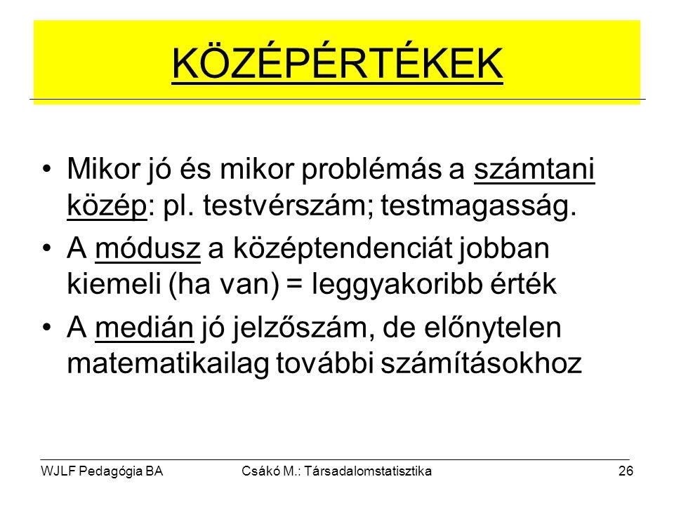 WJLF Pedagógia BACsákó M.: Társadalomstatisztika26 KÖZÉPÉRTÉKEK Mikor jó és mikor problémás a számtani közép: pl.