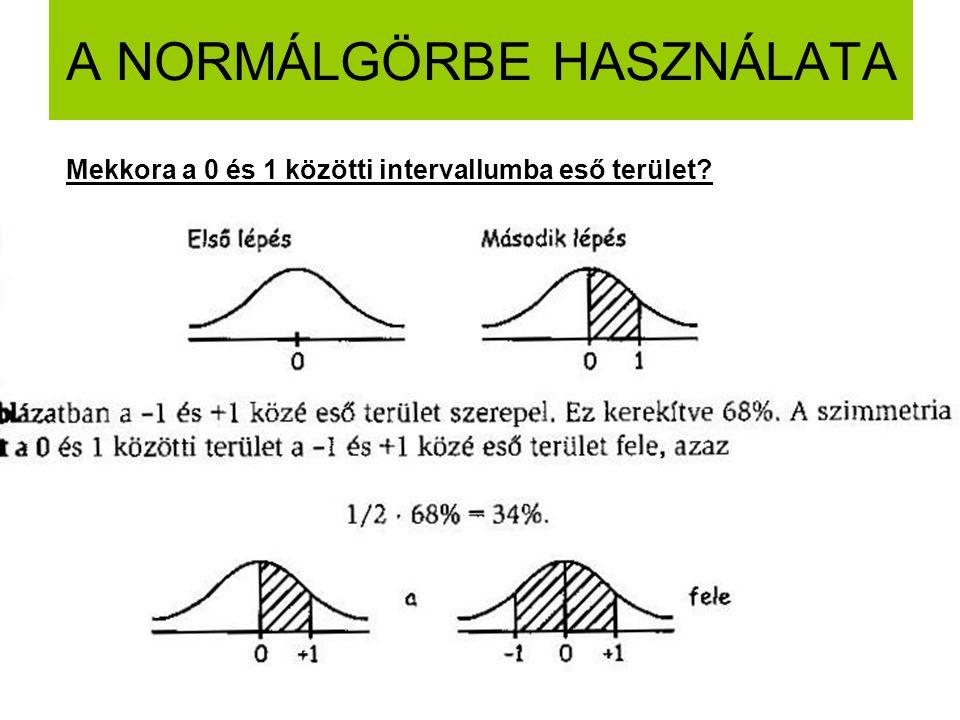WJLF Pedagógia BACsákó M.: Társadalomstatisztika56 A NORMÁLGÖRBE HASZNÁLATA Mekkora a 0 és 1 közötti intervallumba eső terület?