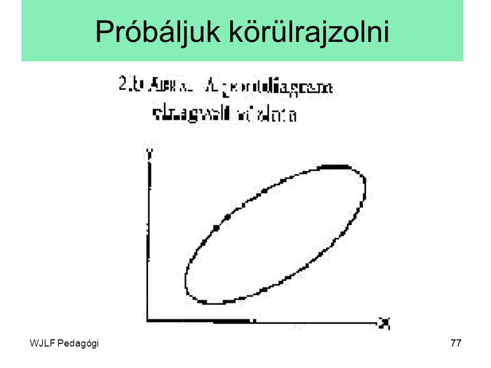 WJLF Pedagógia BACsákó M.: Társadalomstatisztika77 Próbáljuk körülrajzolni