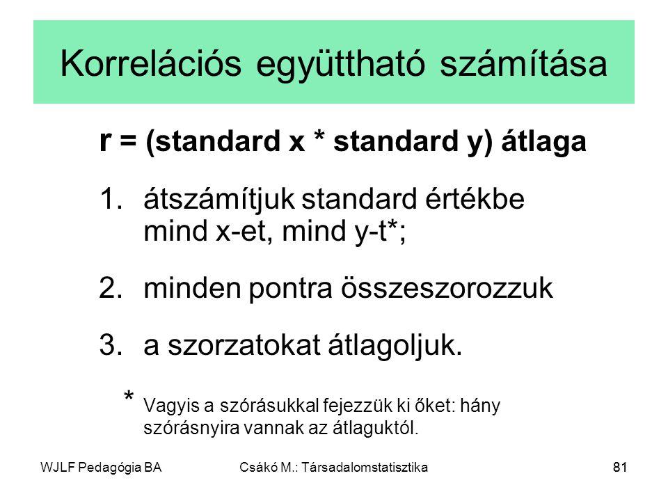 WJLF Pedagógia BACsákó M.: Társadalomstatisztika81 Korrelációs együttható számítása r = (standard x * standard y) átlaga 1.átszámítjuk standard értékbe mind x-et, mind y-t*; 2.minden pontra összeszorozzuk 3.a szorzatokat átlagoljuk.