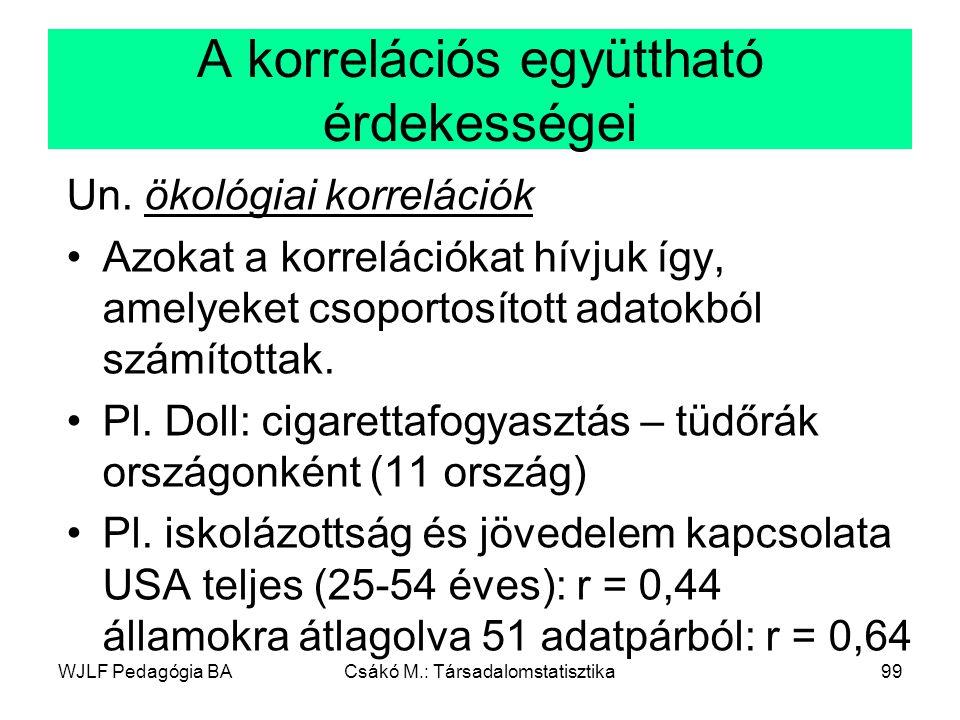 WJLF Pedagógia BACsákó M.: Társadalomstatisztika99 A korrelációs együttható érdekességei Un.