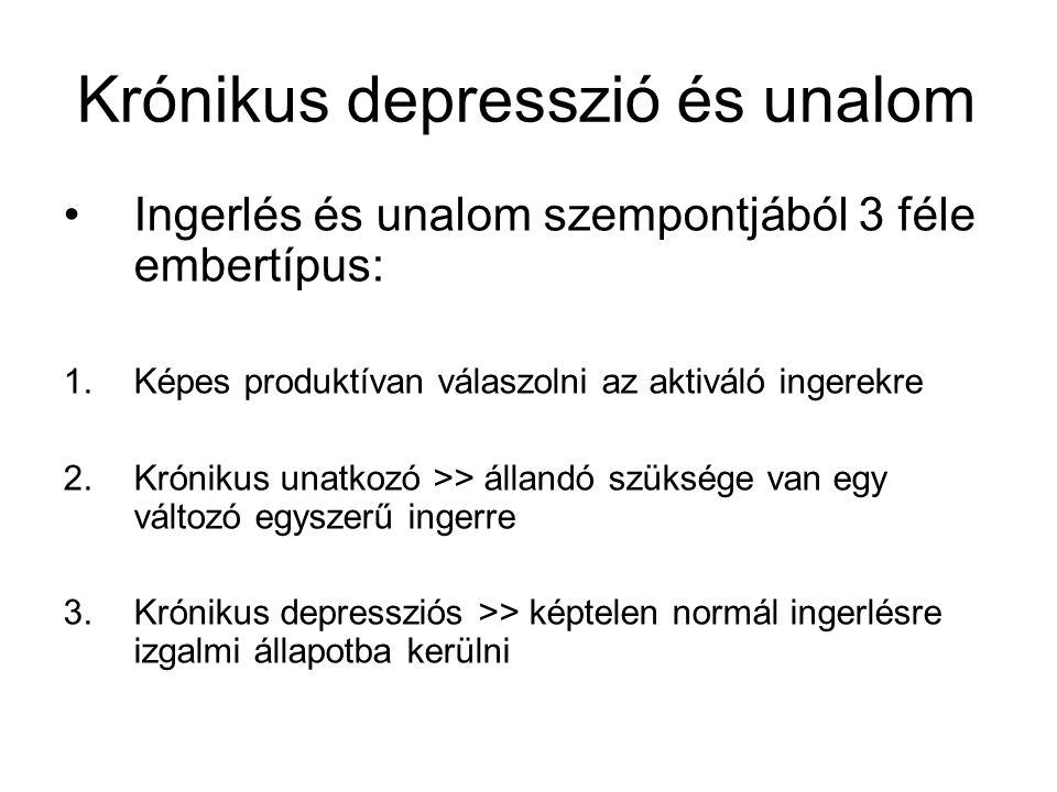 Krónikus depresszió és unalom Ingerlés és unalom szempontjából 3 féle embertípus: 1. Képes produktívan válaszolni az aktiváló ingerekre 2. Krónikus un
