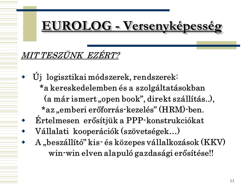 11 EUROLOG - Versenyképesség MIT TESZÜNK EZÉRT.