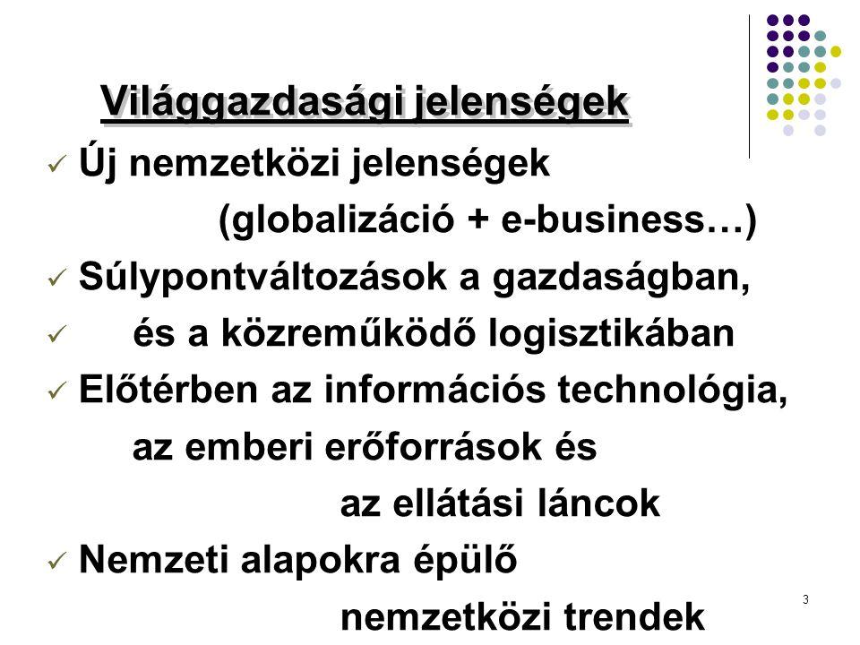 3 Világgazdasági jelenségek Új nemzetközi jelenségek (globalizáció + e-business…) Súlypontváltozások a gazdaságban, és a közreműködő logisztikában Előtérben az információs technológia, az emberi erőforrások és az ellátási láncok Nemzeti alapokra épülő nemzetközi trendek