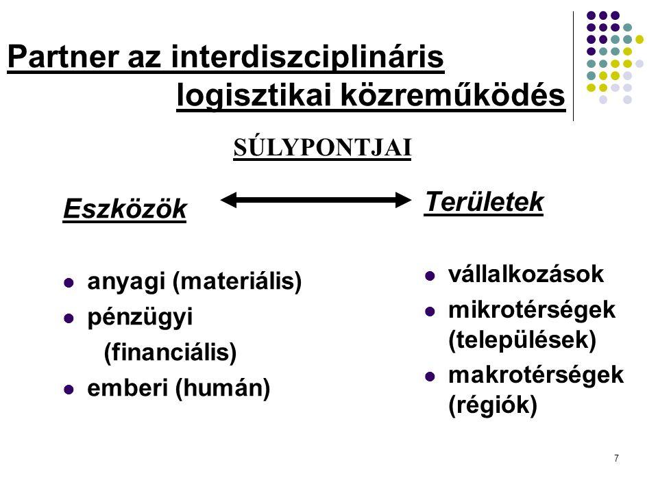 7 Partner az interdiszciplináris logisztikai közreműködés Eszközök anyagi (materiális) pénzügyi (financiális) emberi (humán) Területek vállalkozások mikrotérségek (települések) makrotérségek (régiók) SÚLYPONTJAI