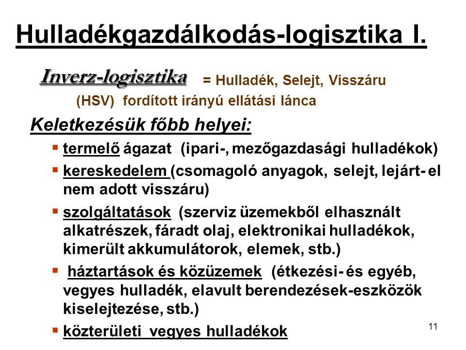 11 Hulladékgazdálkodás-logisztika I.