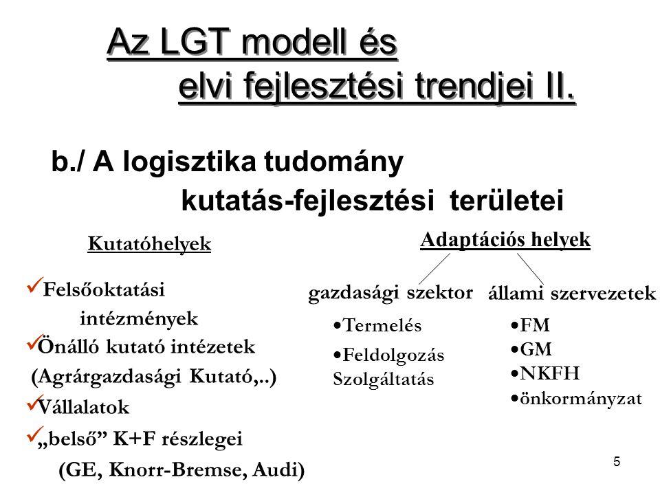 """5 b./ A logisztika tudomány kutatás-fejlesztési területei Kutatóhelyek Adaptációs helyek Felsőoktatási intézmények Önálló kutató intézetek (Agrárgazdasági Kutató,..) Vállalatok """"belső K+F részlegei (GE, Knorr-Bremse, Audi) gazdasági szektor állami szervezetek  FM  GM  NKFH  önkormányzat  Termelés  Feldolgozás Szolgáltatás Az LGT modell és elvi fejlesztési trendjei II."""