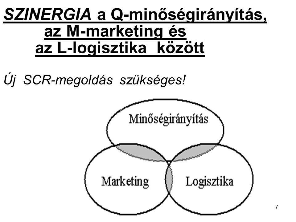 7 SZINERGIA a Q-minőségirányítás, az M-marketing és az L-logisztika között Új SCR-megoldás szükséges!