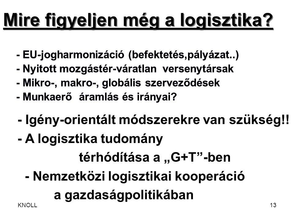 KNOLL13 Mire figyeljen még a logisztika? - EU-jogharmonizáció (befektetés,pályázat..) - Nyitott mozgástér-váratlan versenytársak - Mikro-, makro-, glo