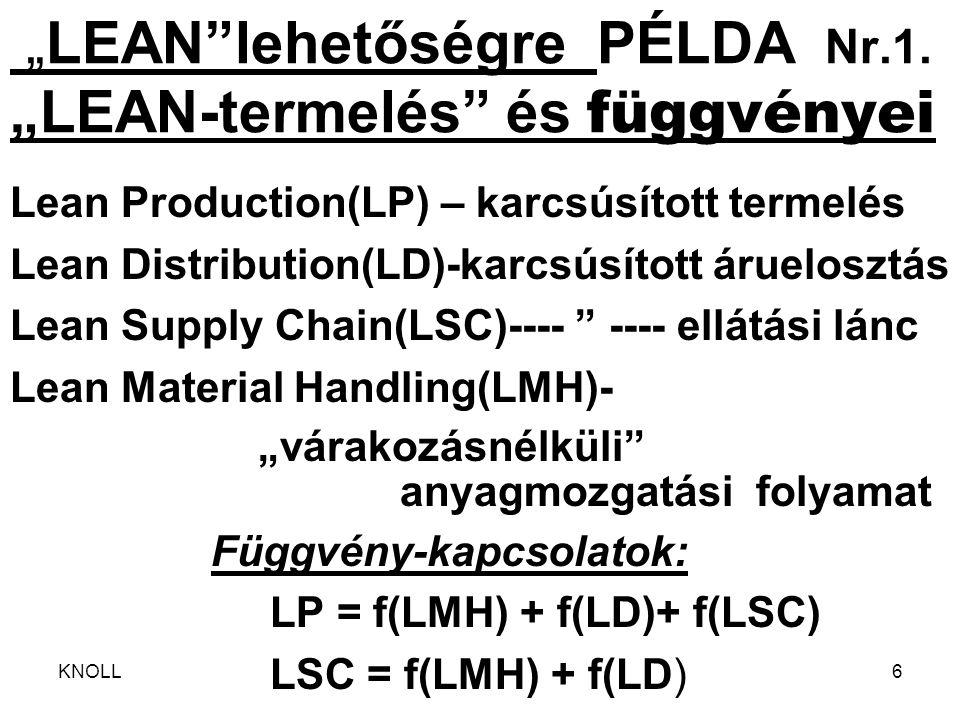 """KNOLL6 """"LEAN""""lehetőségre PÉLDA Nr.1. """"LEAN-termelés"""" és függvényei Lean Production(LP) – karcsúsított termelés Lean Distribution(LD)-karcsúsított árue"""