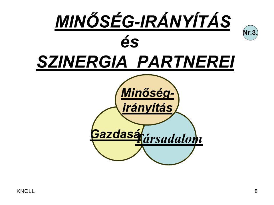 KNOLL8 MINŐSÉG-IRÁNYÍTÁS és SZINERGIA PARTNEREI Gazdaság Társadalom Minőség- irányítás Nr.3.