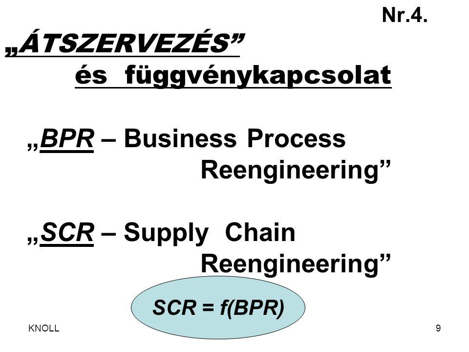 """KNOLL9 Kölcsönhatás és függvény-kapcsolat """"BPR – Business Process Nr.4. """"ÁTSZERVEZÉS"""" és függvénykapcsolat """"BPR – Business Process Reengineering"""" """"SCR"""