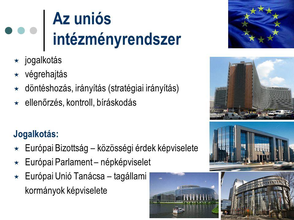 Végrehajtás:  Európai Bizottság (igencsak korlátozottan)  tagállamok Stratégiai irányítás, döntéshozatal:  Európai Tanács (tagállami kormányfők)  Európai Központi Bank (€ fenntartása, biztosítása) Ellenőrzés, kontroll, bíráskodás  Európai Unió Bírósága  Számvevőszék