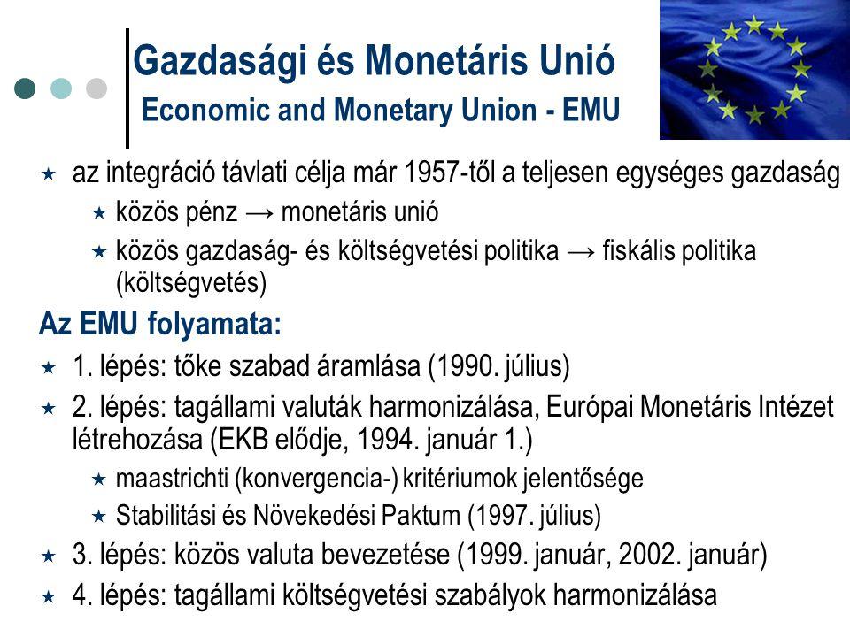  az integráció távlati célja már 1957-től a teljesen egységes gazdaság  közös pénz → monetáris unió  közös gazdaság- és költségvetési politika → fiskális politika (költségvetés) Az EMU folyamata:  1.