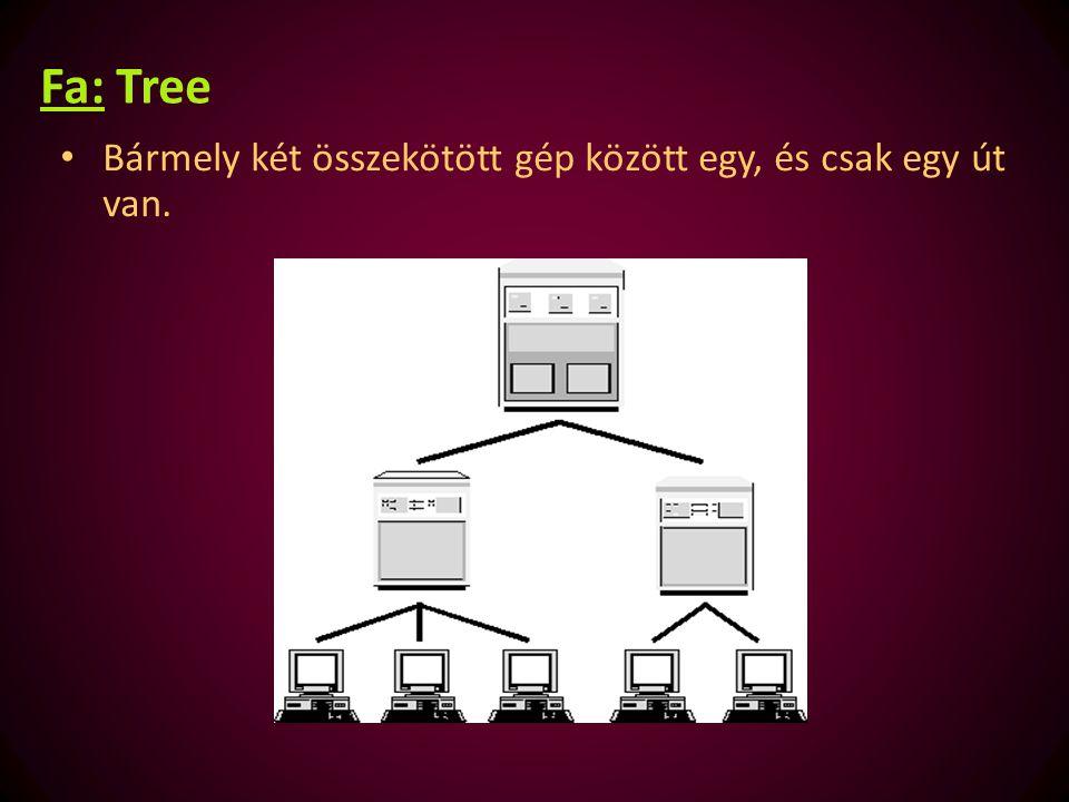 Fa: Tree Bármely két összekötött gép között egy, és csak egy út van.