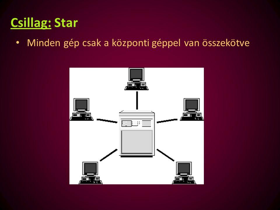 Csillag: Star Minden gép csak a központi géppel van összekötve