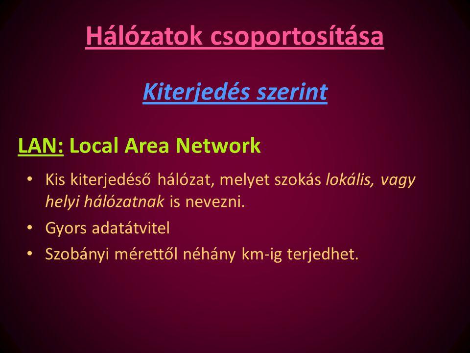 Hálózatok csoportosítása LAN: Local Area Network Kis kiterjedéső hálózat, melyet szokás lokális, vagy helyi hálózatnak is nevezni. Gyors adatátvitel S
