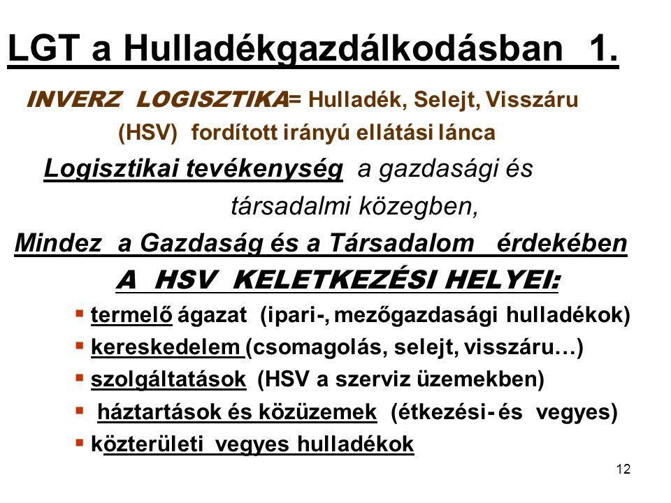 12 LGT a Hulladékgazdálkodásban 1. INVERZ LOGISZTIKA = Hulladék, Selejt, Visszáru (HSV) fordított irányú ellátási lánca Logisztikai tevékenység a gazd