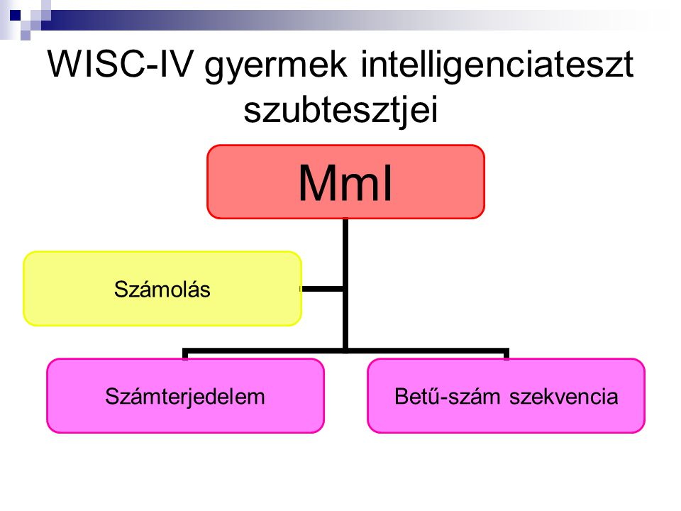 WISC-IV gyermek intelligenciateszt szubtesztjei MmI Számterjedelem Betű-szám szekvencia Számolás