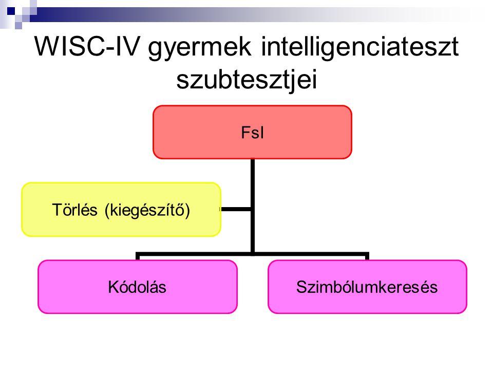 WISC-IV gyermek intelligenciateszt felvétele Szubtesztek sorrendje Kiegészítő szubtesztek felvétele Kezdési pontok, visszafordulási-és megszakítási szabályok Idő Pontozás Űrlap, kiértékelés