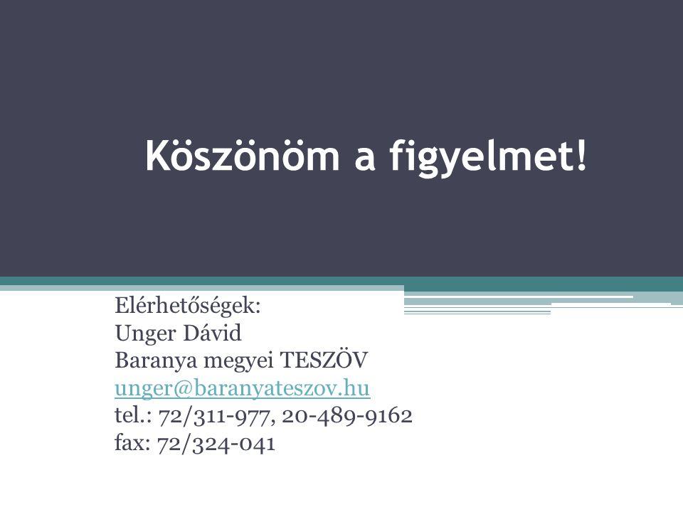 Köszönöm a figyelmet! Elérhetőségek: Unger Dávid Baranya megyei TESZÖV unger@baranyateszov.hu tel.: 72/311-977, 20-489-9162 fax: 72/324-041