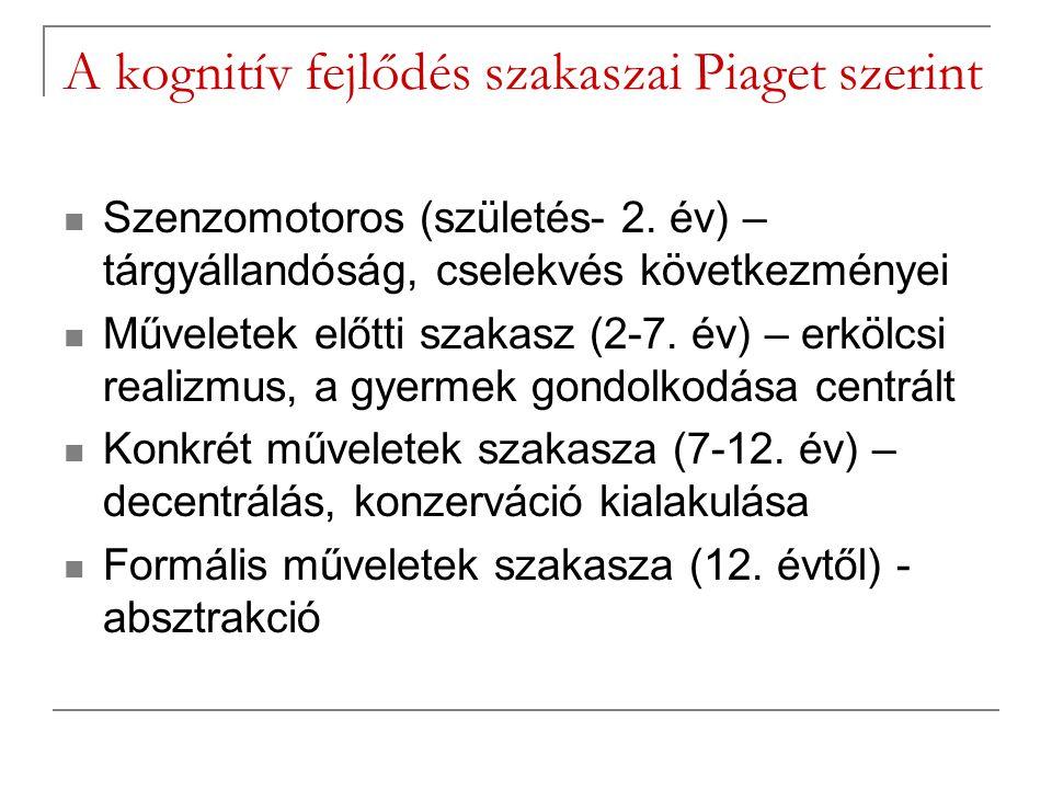 A kognitív fejlődés szakaszai Piaget szerint Szenzomotoros (születés- 2. év) – tárgyállandóság, cselekvés következményei Műveletek előtti szakasz (2-7