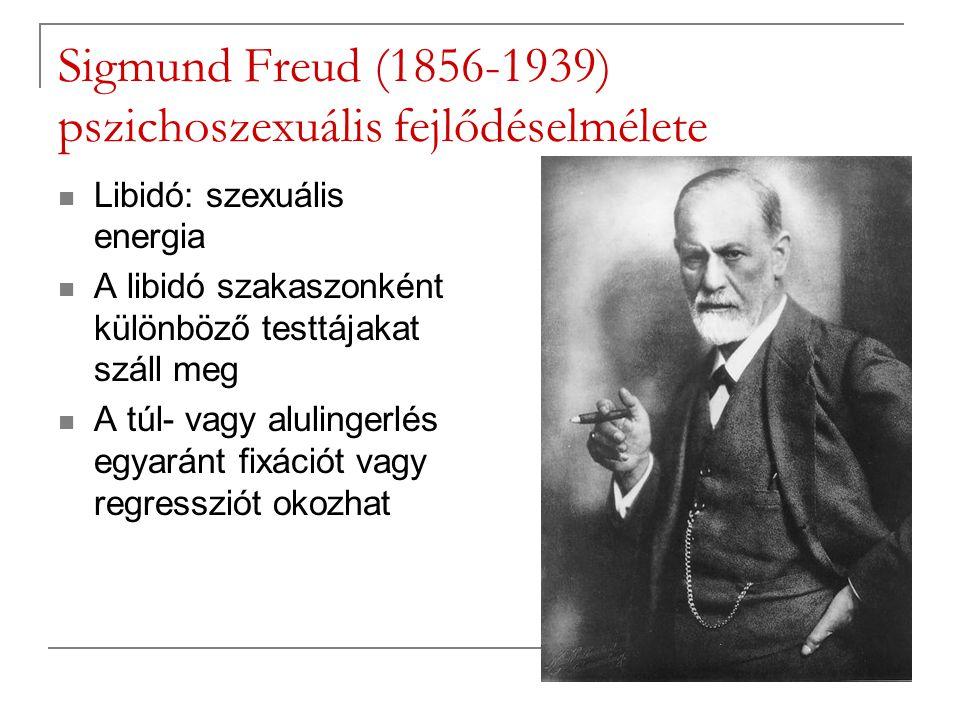 Sigmund Freud (1856-1939) pszichoszexuális fejlődéselmélete Libidó: szexuális energia A libidó szakaszonként különböző testtájakat száll meg A túl- va