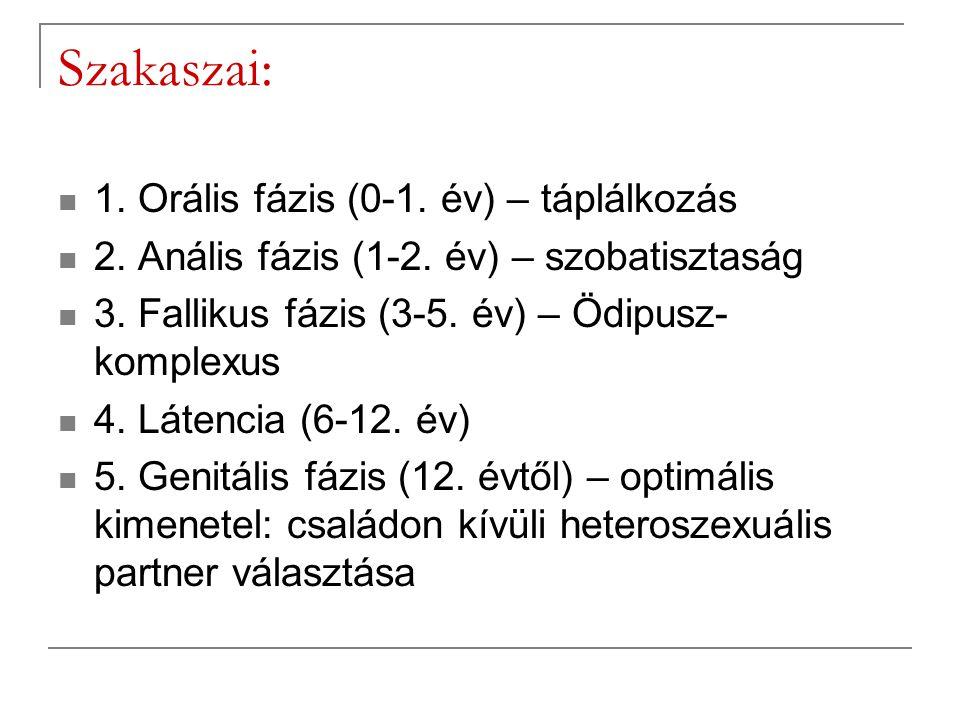 Szakaszai: 1. Orális fázis (0-1. év) – táplálkozás 2. Anális fázis (1-2. év) – szobatisztaság 3. Fallikus fázis (3-5. év) – Ödipusz- komplexus 4. Láte
