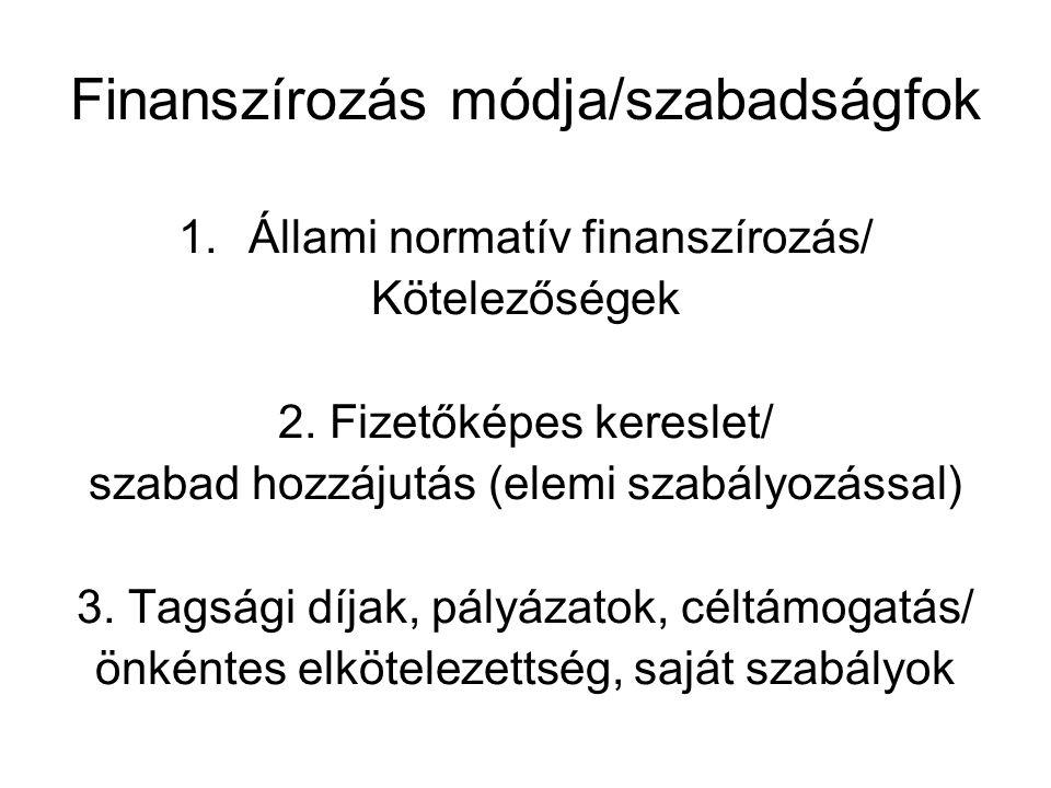 Finanszírozás módja/szabadságfok 1.Állami normatív finanszírozás/ Kötelezőségek 2. Fizetőképes kereslet/ szabad hozzájutás (elemi szabályozással) 3. T