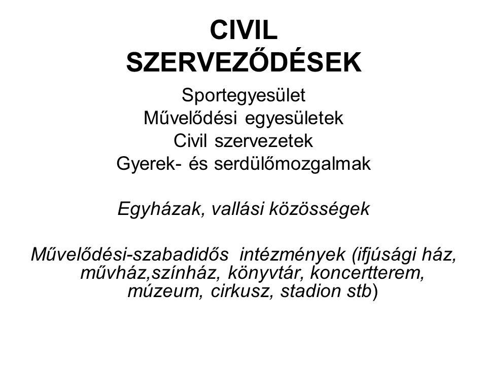 CIVIL SZERVEZŐDÉSEK Sportegyesület Művelődési egyesületek Civil szervezetek Gyerek- és serdülőmozgalmak Egyházak, vallási közösségek Művelődési-szabad