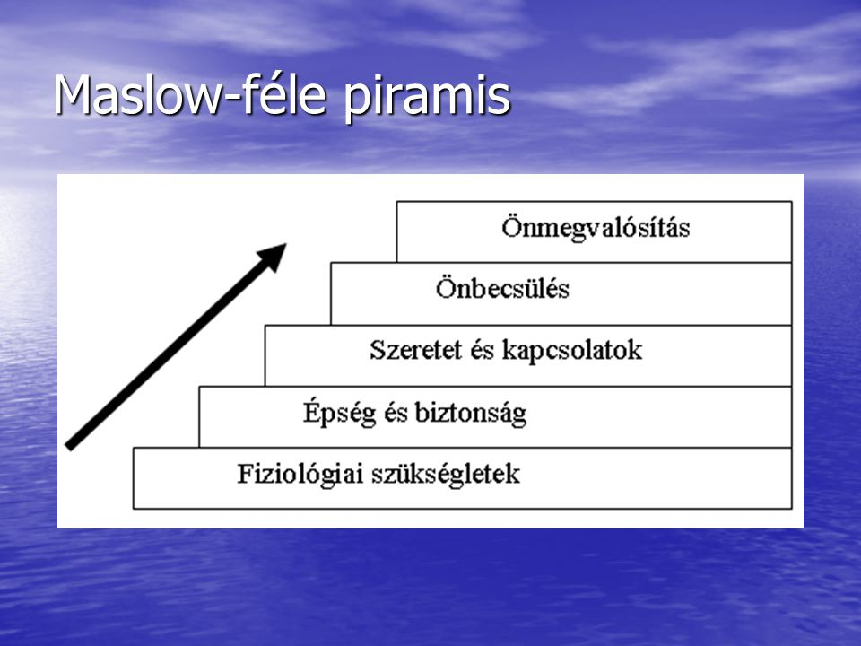 Maslow-féle piramis
