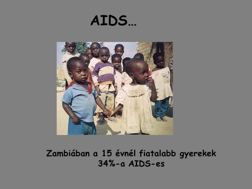 AIDS… Zambiában a 15 évnél fiatalabb gyerekek 34%-a AIDS-es