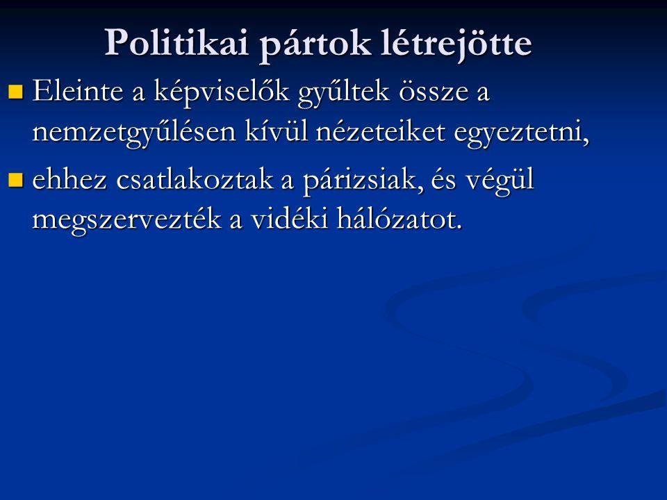 Politikai pártok létrejötte Eleinte a képviselők gyűltek össze a nemzetgyűlésen kívül nézeteiket egyeztetni, Eleinte a képviselők gyűltek össze a nemz